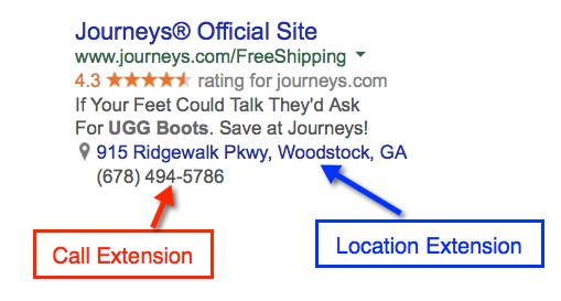 PPC Adwords extensions - call extension and location extension